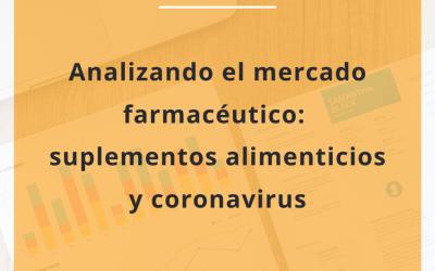 Analizando el mercado farmacéutico: suplementos alimenticios y coronavirus